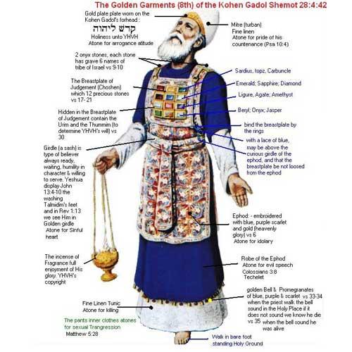 Royal_Priesthood